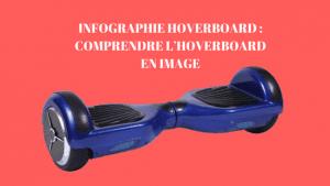 INFOGRAPHIE HOVERBOARD COMPRENDRE L'HOVERBOARD EN IMAGE